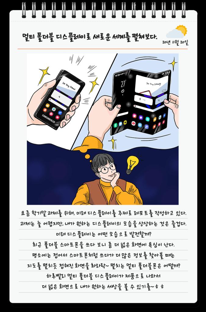 Samsung smartphone market.png